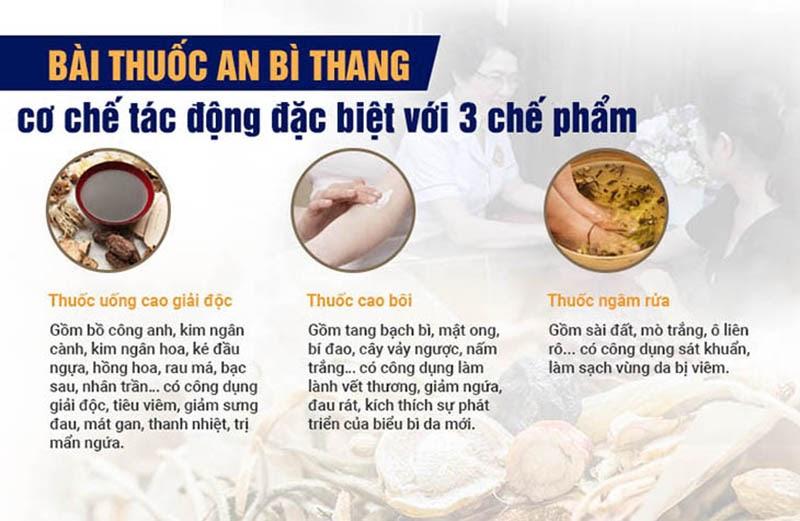 Bài thuốc An Bì Thang sở hữu cơ chế tác động đặc biệt với 3 chế phẩm