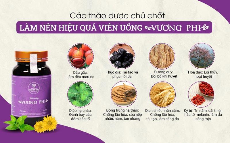 Một số loại dược liệu trong viên uống Vương Phi