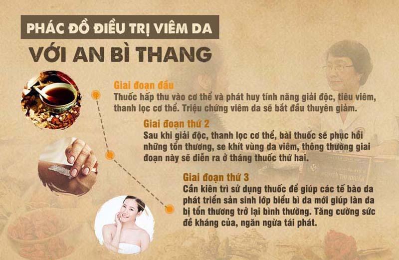 3 giai đoạn điều trị bằng An Bì Thang
