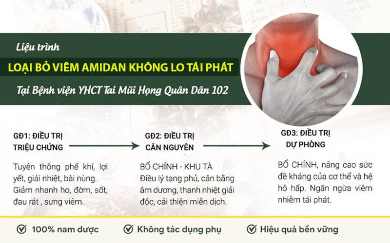 Liệu trình chữa viêm amidan Quân dân 102