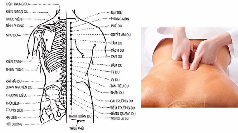 Bấm huyệt chữa rối loạn cương dương có tác động tốt tới sức khỏe sinh lý ở nam giới