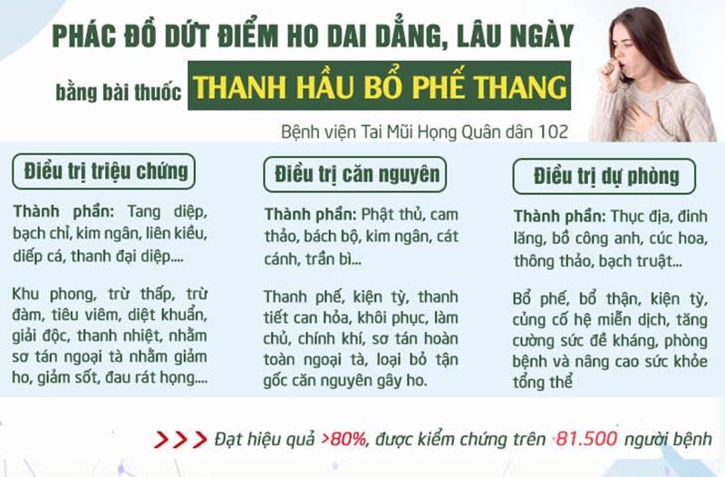 Phác đồ chữa ho bác sĩ Lê Phương áp dụng cho bé Minh Anh