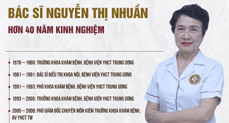 Bác sĩ Nhuận với kinh nghiệm hơn 40 năm